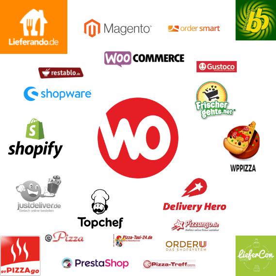 Portale und Shop-Systeme, die von WinOrder unterstützt werden.