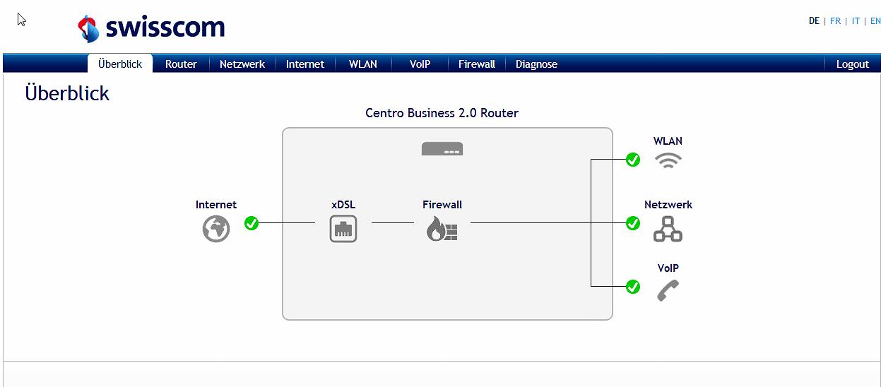 SwissCom Centro Business 2.0 Router: Startseite der Weboberfläche